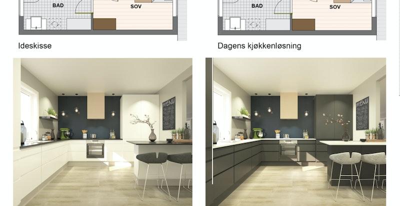 Alternativ løsning til kjøkken - kun illustrasjon
